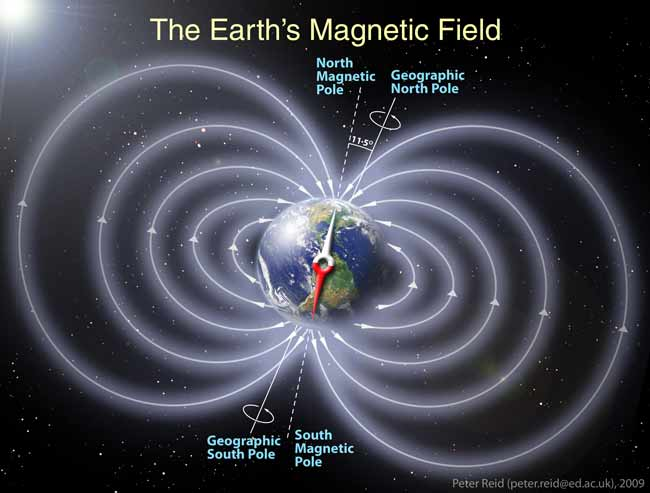 The_Earth's_magnetic_field.jpg